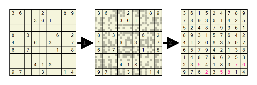 Mikescher com - A complete sudoku solver in Befunge-93